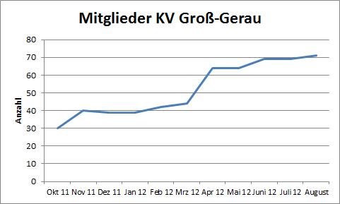 http://www.klemm-online.de/PNG/august.png